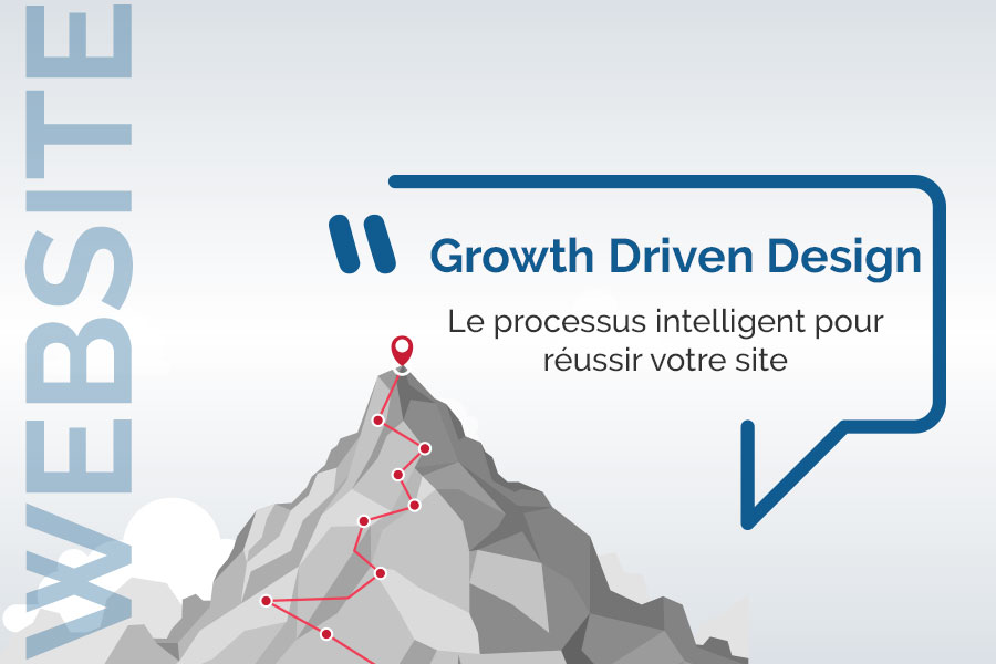 Growth Driven design Luxembourg