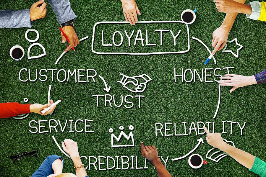 social selling targets