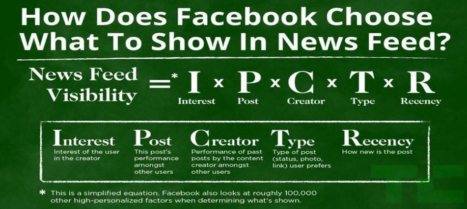 the facebook algorithm main criterias